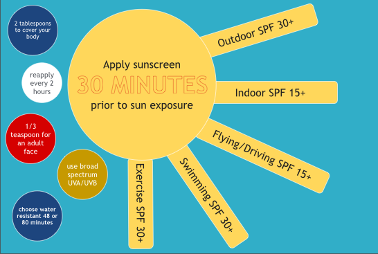 sunscreen_application